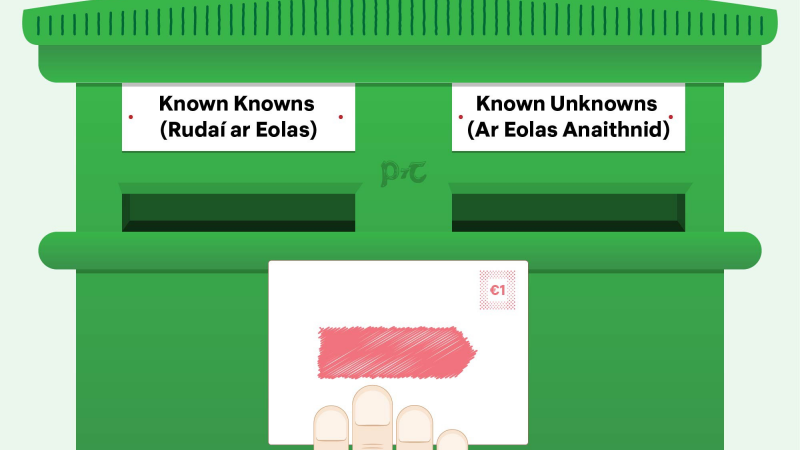 Postcards from the future: Known Unknowns